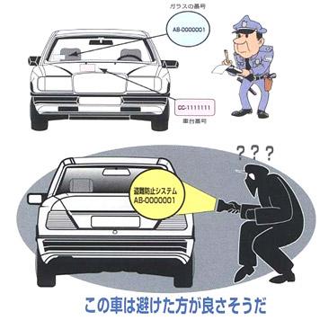 車の盗難予防「ガラス刻印施工のイメージ